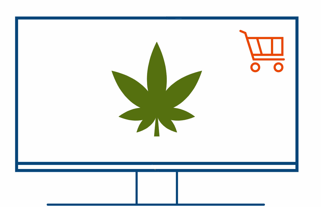 Best Cannabis Payment Processing in Canada